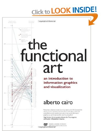 the functional art