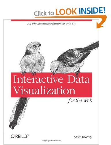 Interactive Data Visulalization