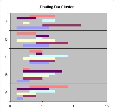 how to create bar graph in excel 2016